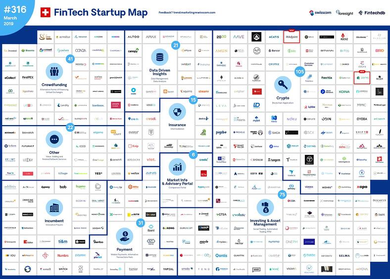 New Swiss Fintech Map is out