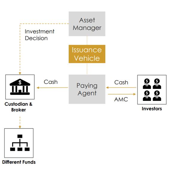 cert_funds_5