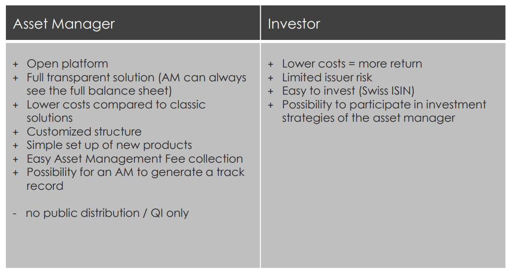 AMC on Private Equity & Private Debt