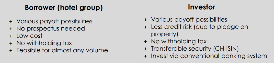 The Gentwo Solution: Advantages for borrower & lender
