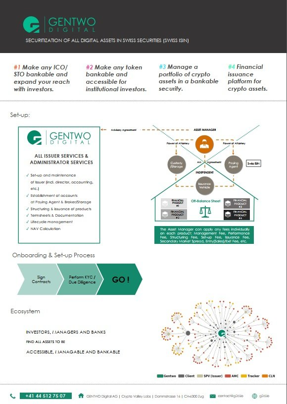 GENTWO Digital Factsheet